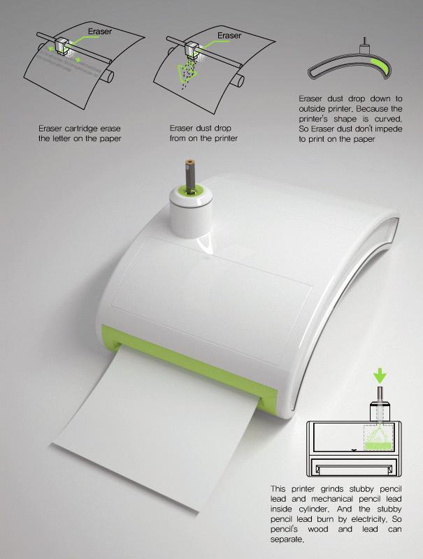Bleistift-Drucker: Radierer löscht Fehler