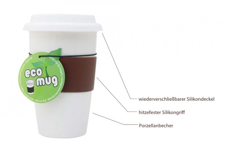 thermobecher coffee to go eco mug kaffeebecher doppelwandig. Black Bedroom Furniture Sets. Home Design Ideas