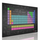 Periodensystem Poster - Elemente Poster XXL - Geheimshop.de